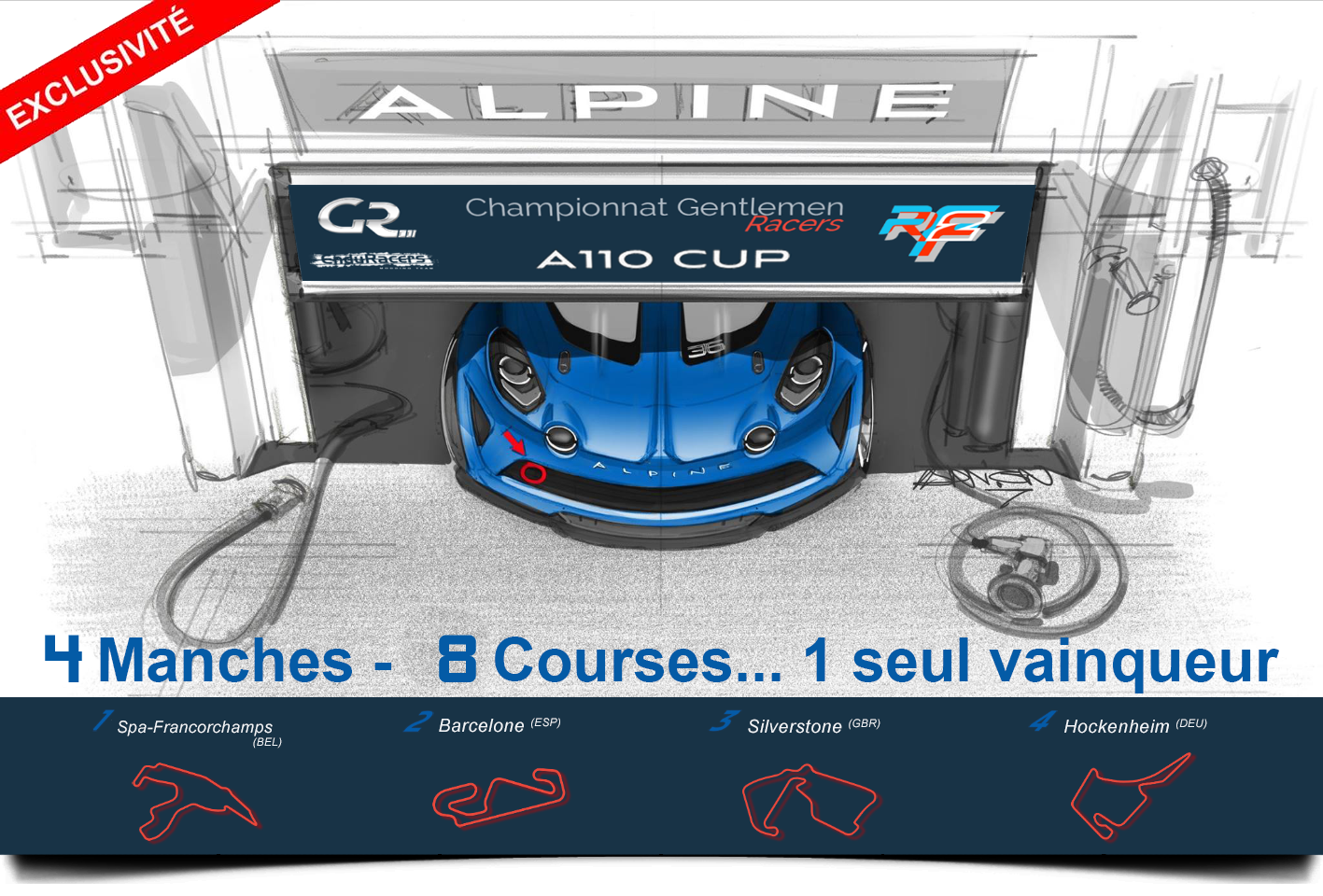 Présentation et ouverture du championnat Alpine Cup 2020